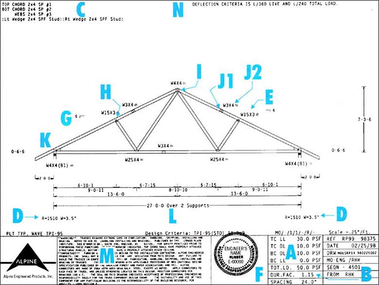 R L Truss Inc Typical Roof Truss Design